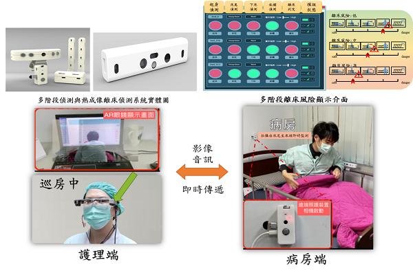 智慧離床偵測裝置預防跌倒  AR遠端照護好安心
