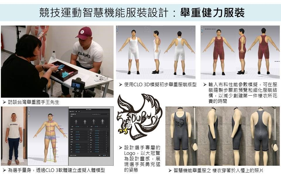 A Smart Clothing Design of Pattern-MakingRefining for Taiwan National Athletes