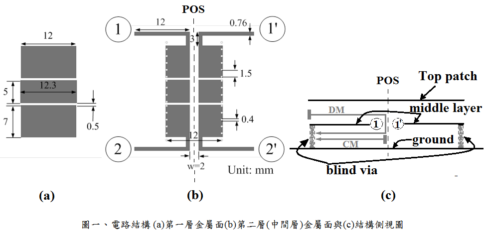 Balanced bandpass filter design using the folded substrate integrated waveguide