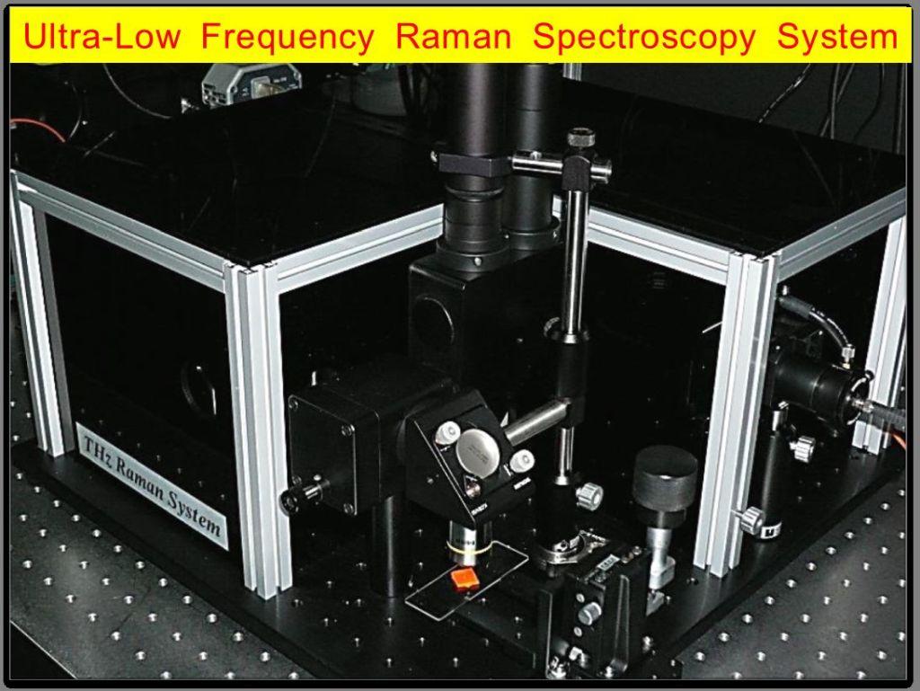 超低頻拉曼光譜技術