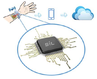 可撓式軟性PPG 感測貼片
