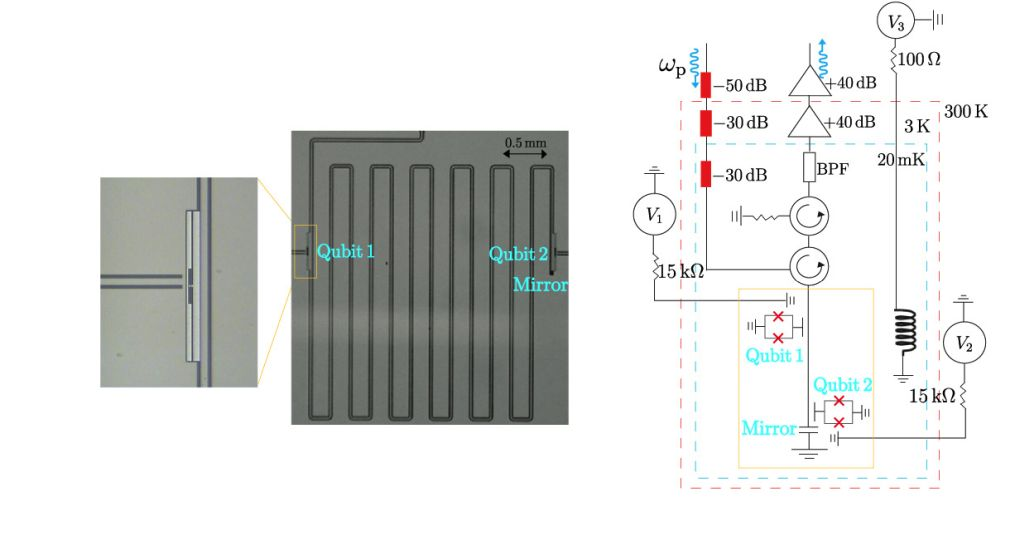 Superconducting-quantum-bit simulation chip (SC-qubit simulation chip)