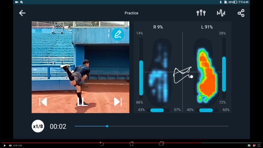 A Sport Training SystemDevices
