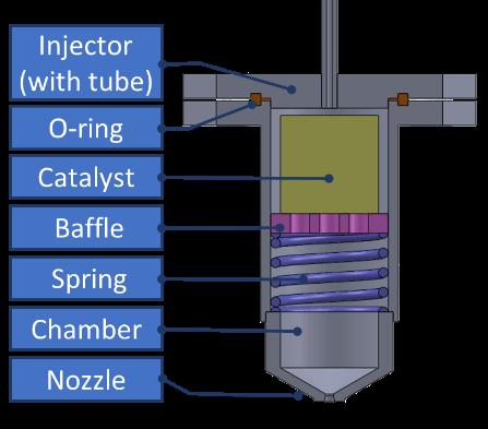 前瞻小型可回收無人太空飛行整合驗證平台任務型動力立方衛星