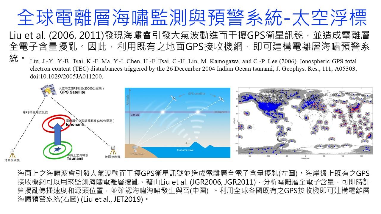 Global Ionospheric Tsunami MonitoringEarly Warning System-Space Buoy
