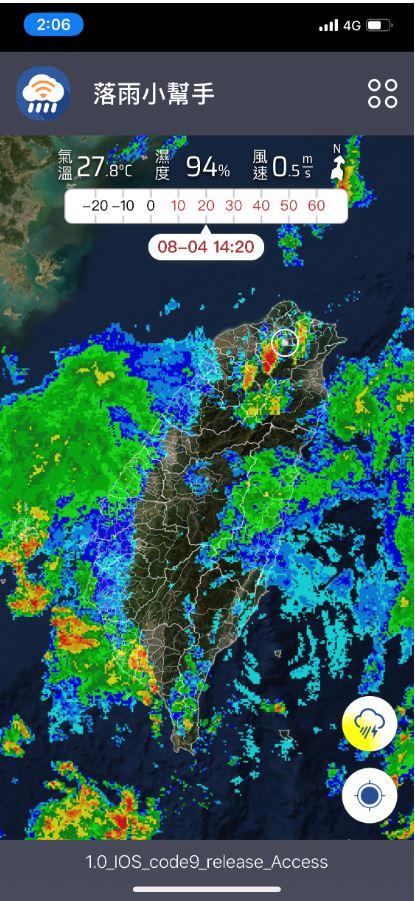 Rain Alert APP