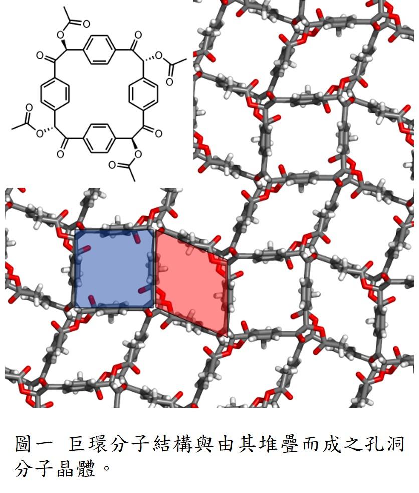 以永續性之分子孔洞材料進行高效率變壓吸附捕捉二氧化碳