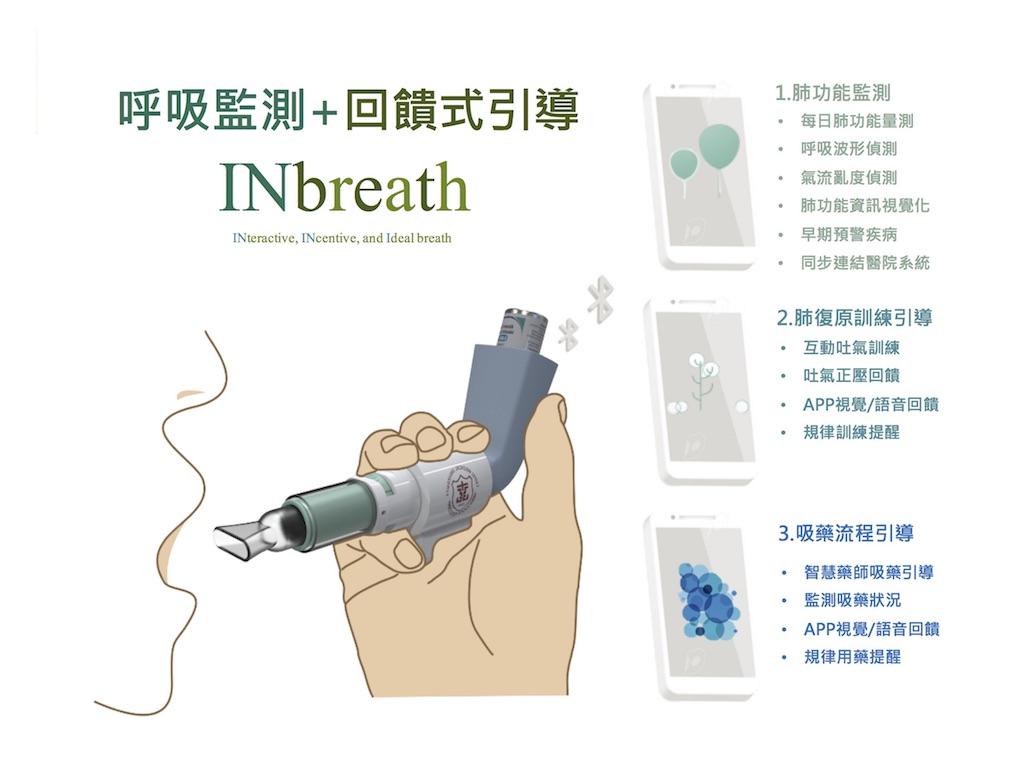 互動式呼吸引導及預警系統