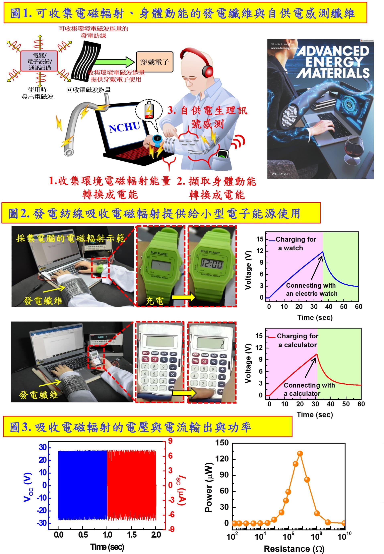 可收集「環境電磁輻射」與「身體動能」的發電與自驅動感測纖維