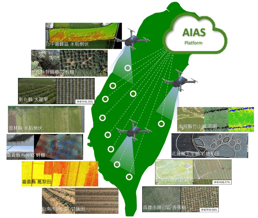 AI農情調查之UAV群眾協作平台