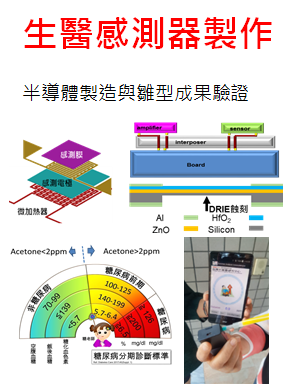 生醫/防疫感測晶片研發服務