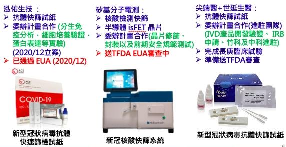 國研創價醫材加速器平台