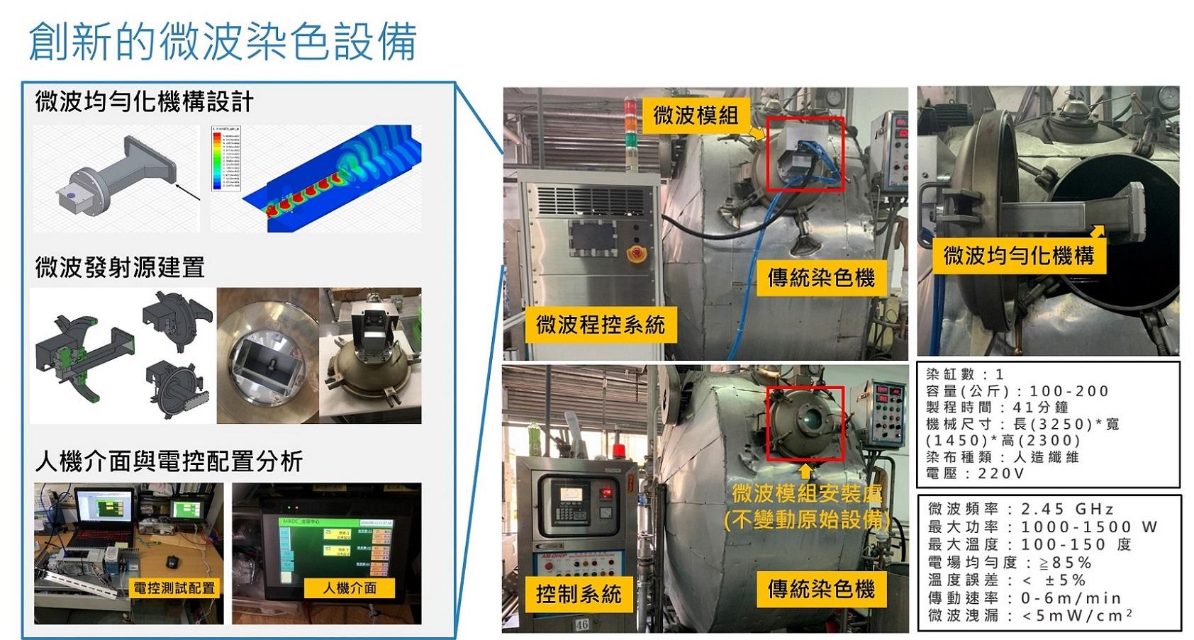 微波極化加熱系統應用於合成織物快速染色