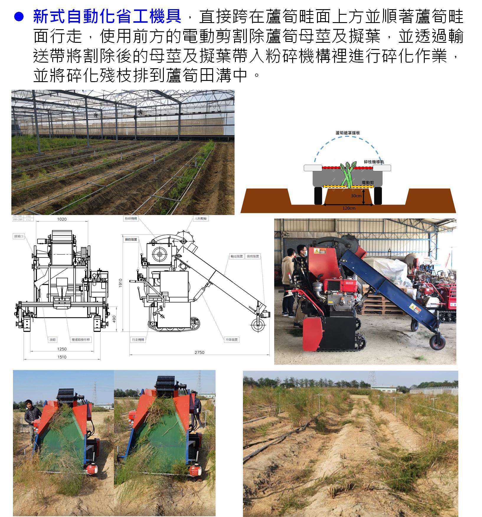 設施蘆筍農業機具與智能作物生產決策系統