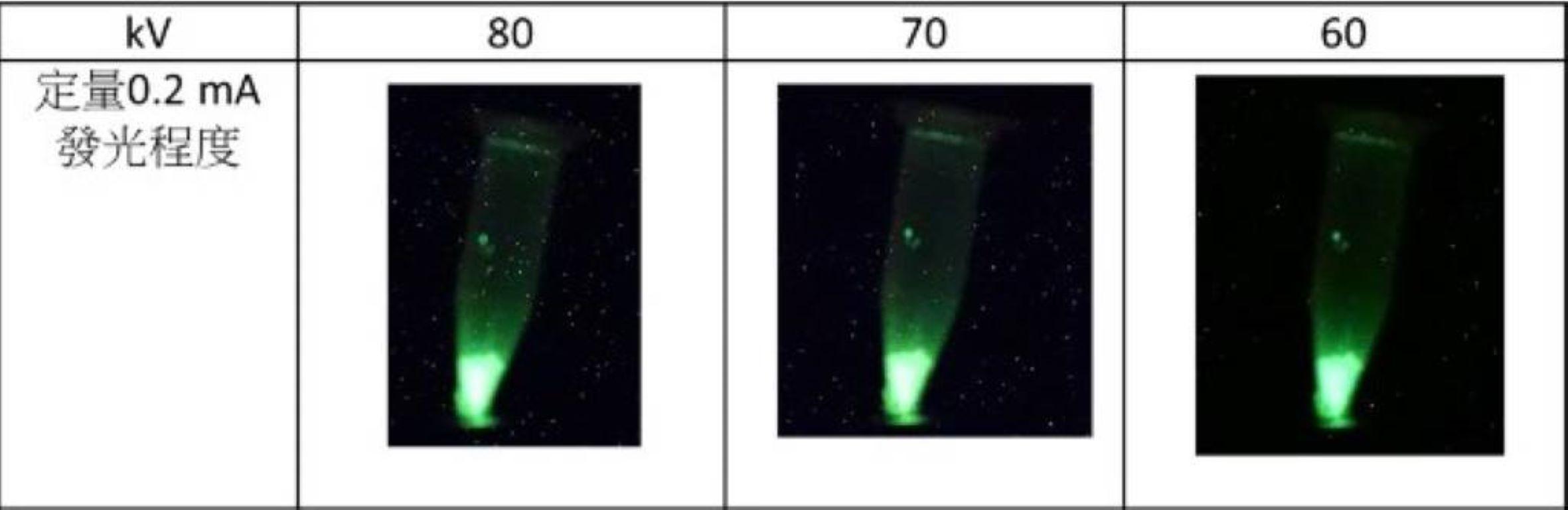 臨床前錐束X光激發光學與電腦斷層影像系統原型機