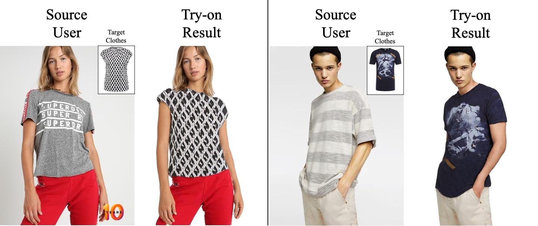 串連電商及線下購物的新消費型態 - 高擬真虛擬試穿