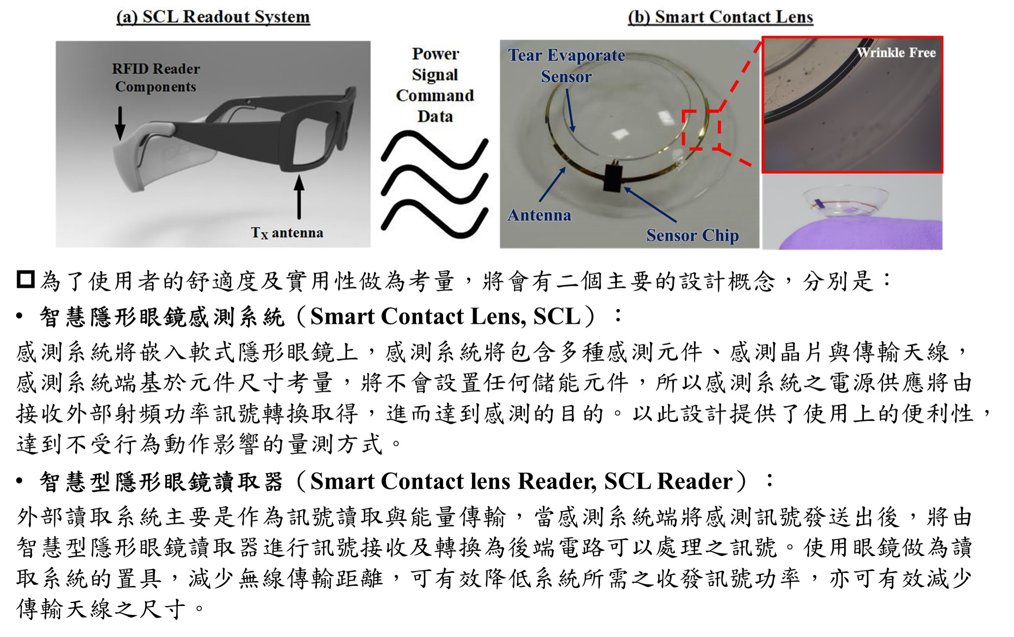 The DevelopmentClinical Research of Smart Contact Lens System for Dry Eye Syndrome Diagnosis