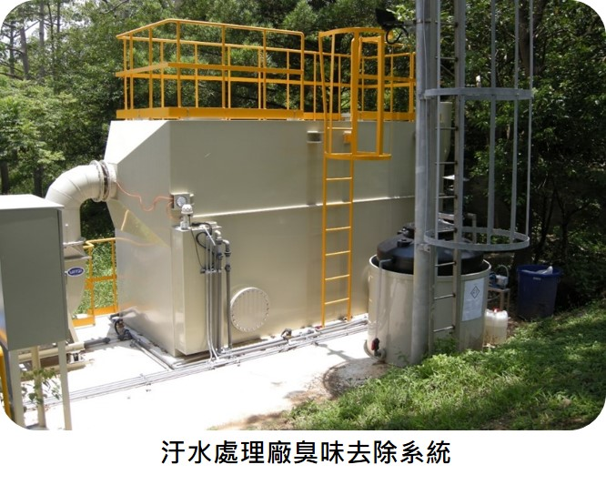 Application of biotecnology for waste gas removalbiogas purification