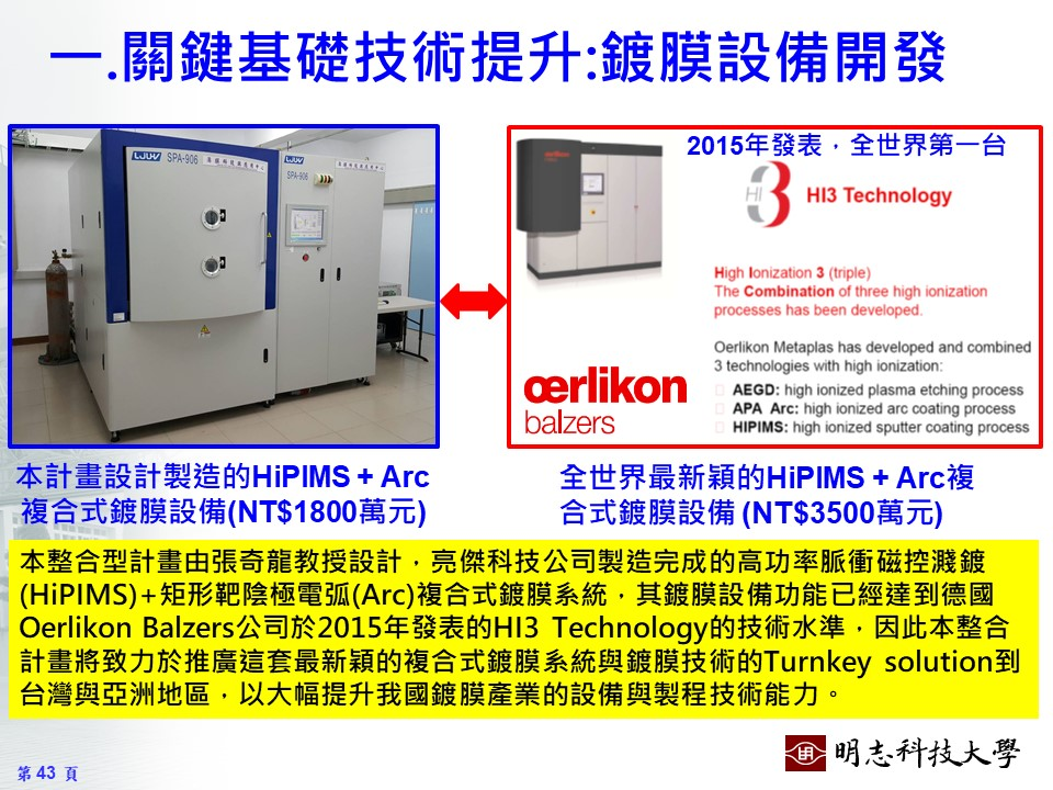 Hybrid (Arc+Sputter+HiPIMS) commercial production deposition system/Endodontic file with high fatigue resistance