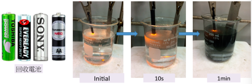 Development of recycled graphene/carbon materials for capacitive deionization water-purifying device