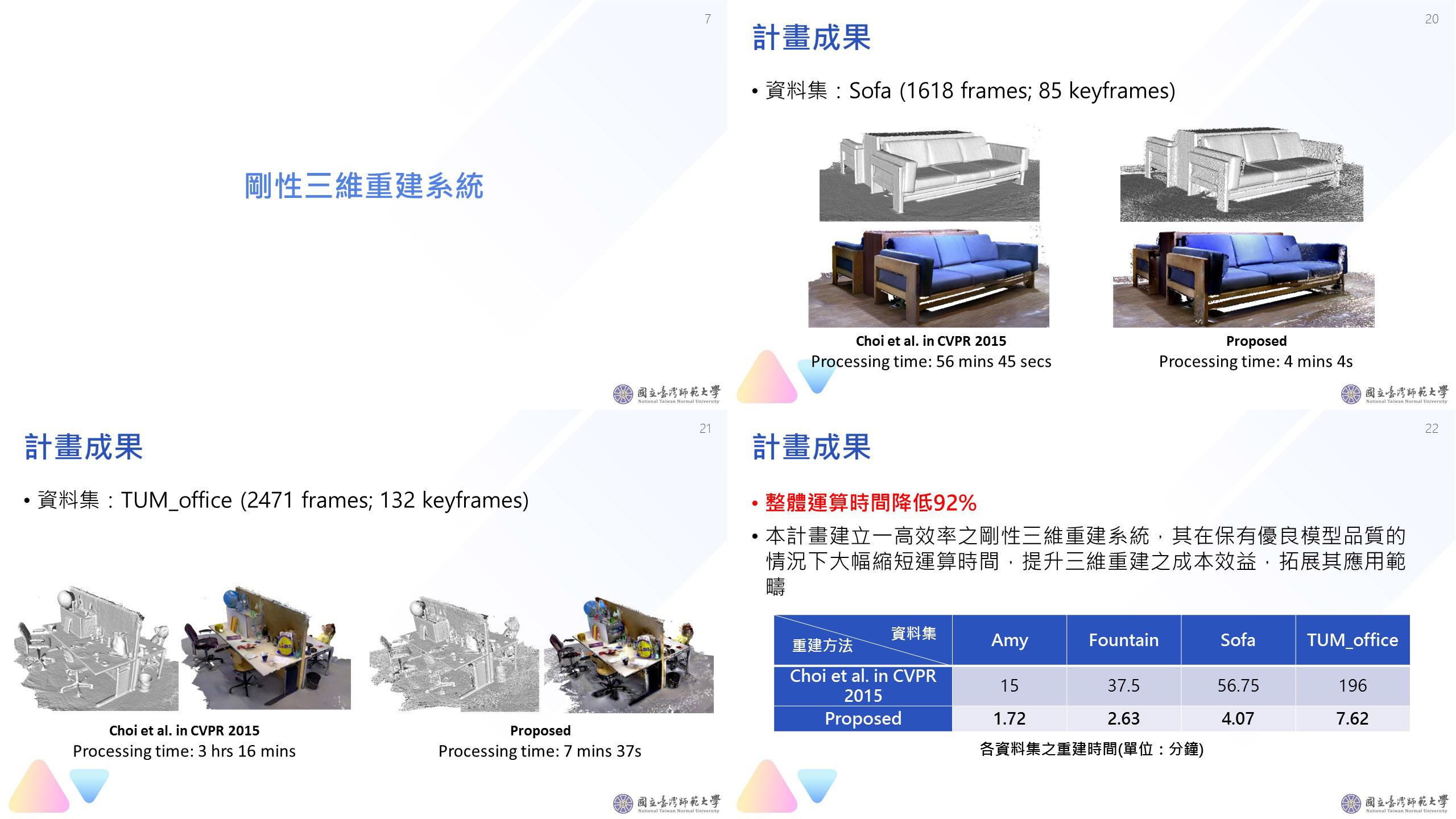 Development of Cost-Effective 3D Reconstruction Techniques