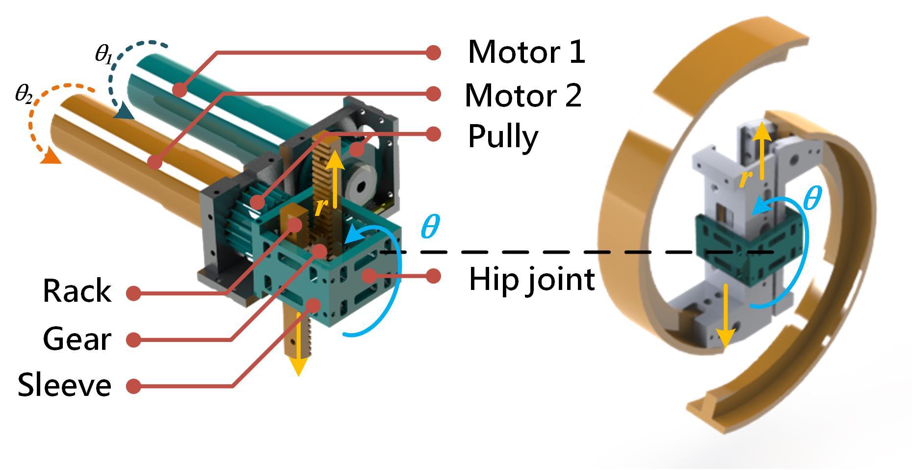A leg-wheel transformable mobile platform