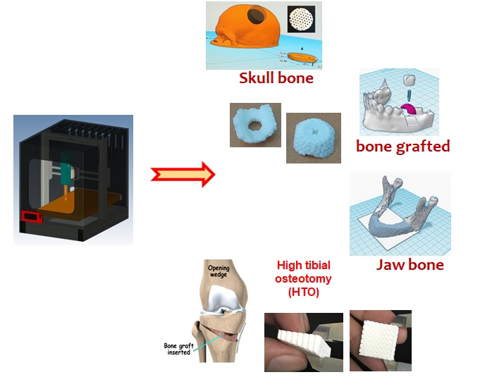Method for additive manufacturing a 3D printed ceramic object with negative thermo-response hydrogel