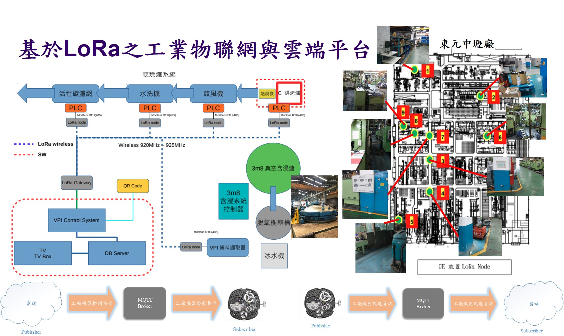 Industrial IOT CloudHuman-machine Interactive Techniques for Cyber-physical Platforms in Smart Manufacturing Factories