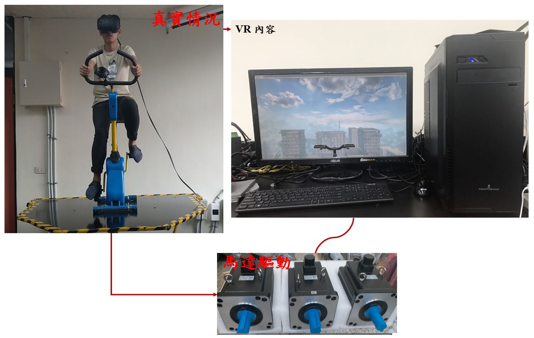 Integration of multi-axis motion-assistive platform with virtual reality imagery for rehabilitation purpose