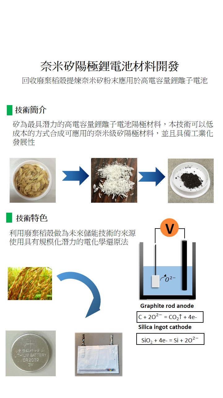 Development of SiliconCarbon Nanomaterials from Recycled Rice HusksWaste Tires as Anode Materials for Highly Capacitive Lithium-Ion Battery