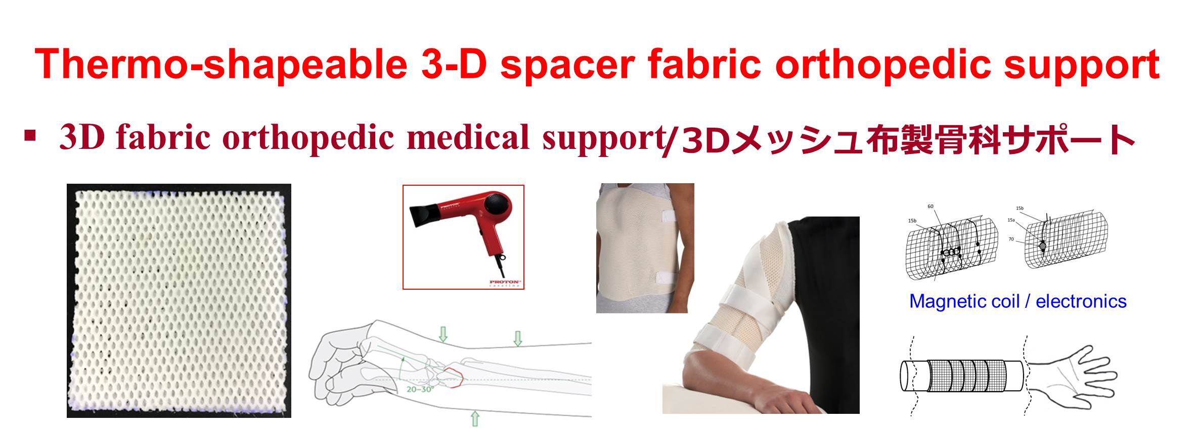 Thermo-shapeable  spacer fabric  for orthopedic support