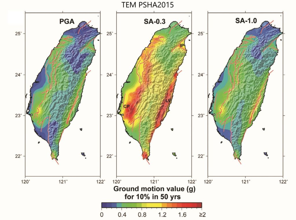 Probabilistic Seismic Hazard Analysis (PSHA)、Epidemic-Type Aftershock Sequence (ETAS)