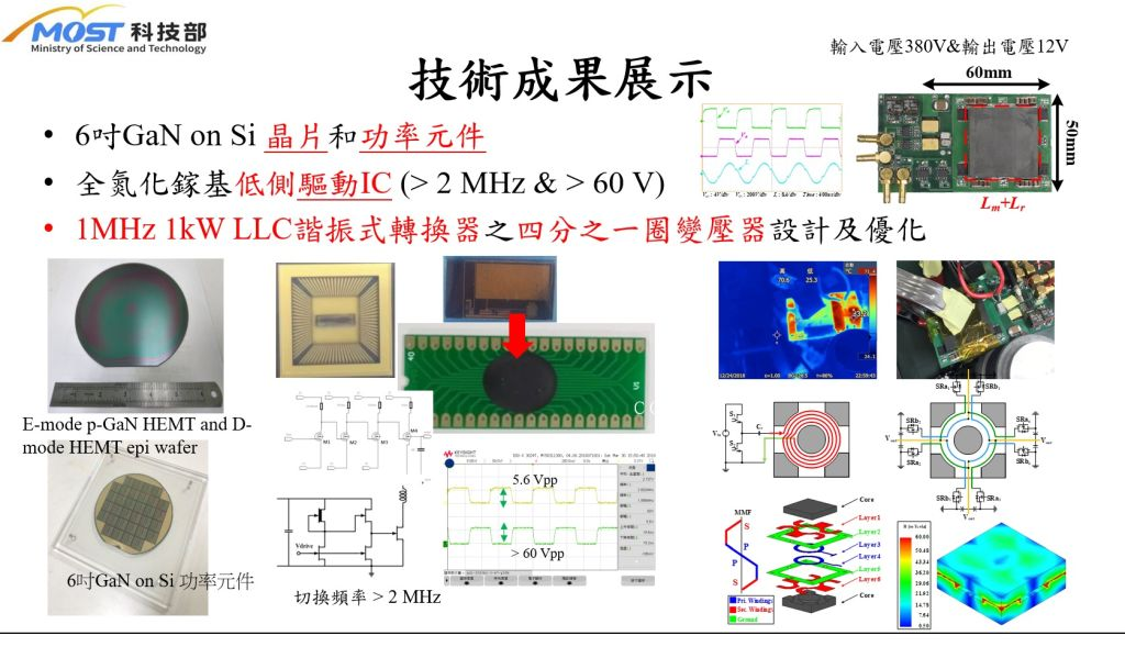 GaN Based High-frequency High-efficiency Converter
