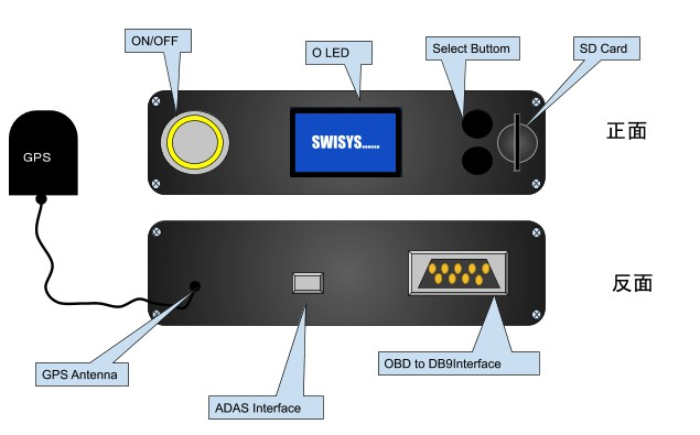 An Advanced Vehicle Black-Box with Integrated ADASOBDII Information
