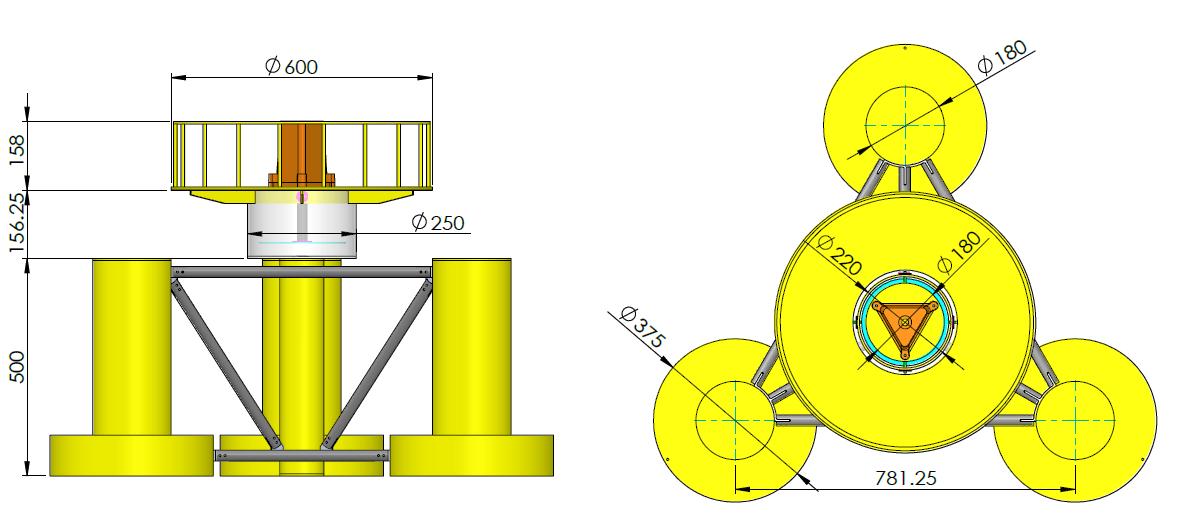 Development of floating LiDAR platform