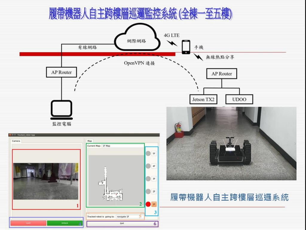 Integrated Intelligent Video Surveillance System