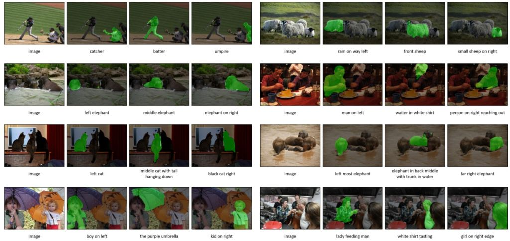 See-through-Text Grouping for Referring Image Segmentation