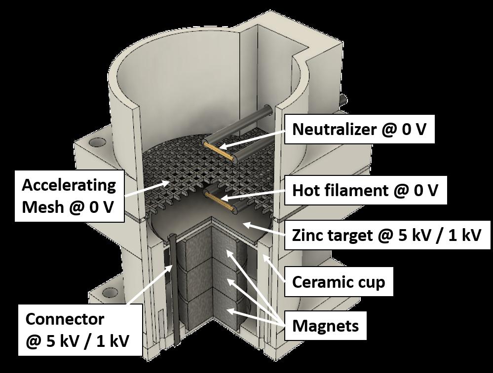 磁控電子束加熱金屬離子推進器之開發與建置