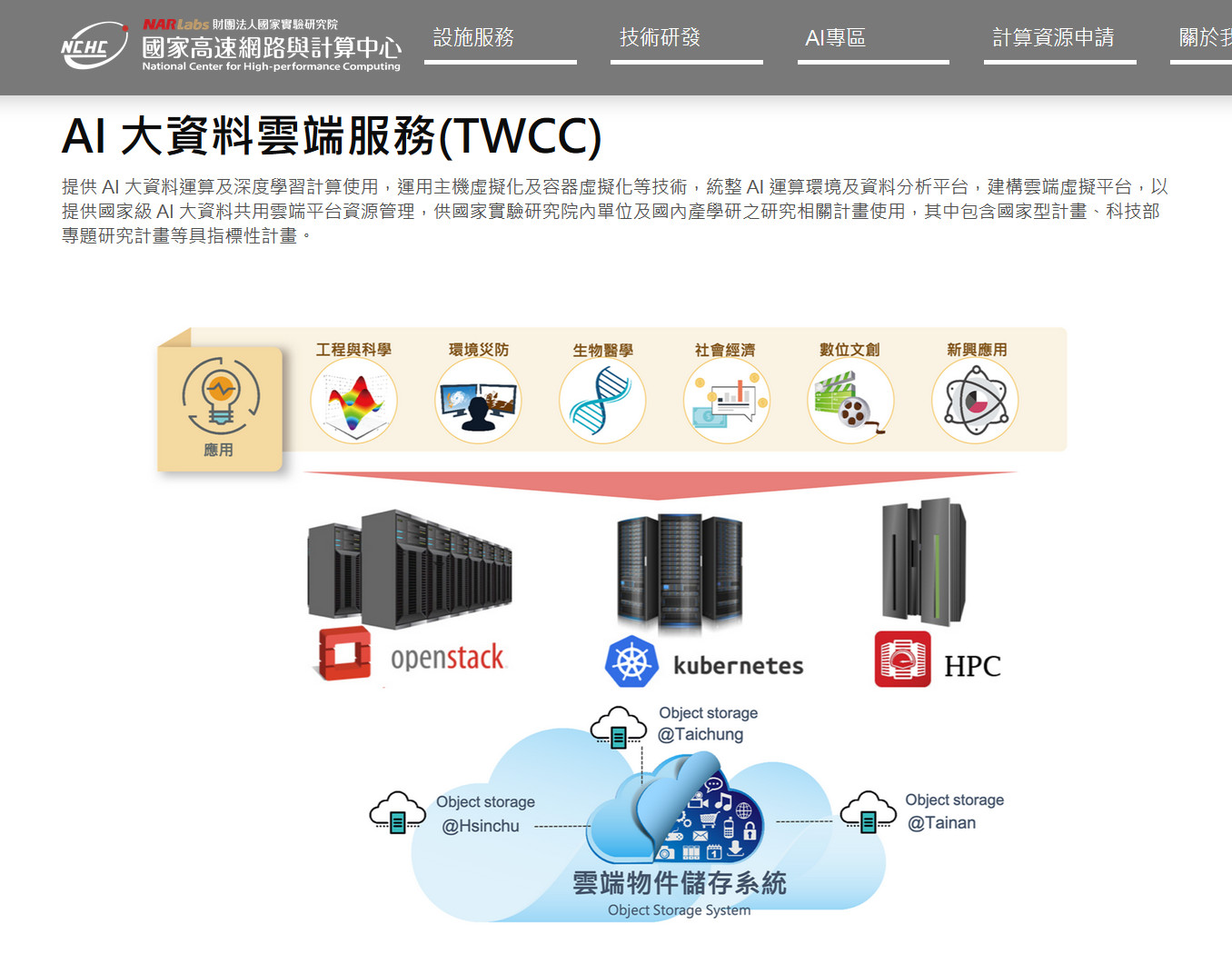 Taiwania2 & Taiwan Computing Cloud