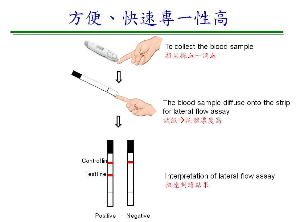 Antibody Profiling of Kawasaki Disease Using Escherichia coli Proteome Microarrays