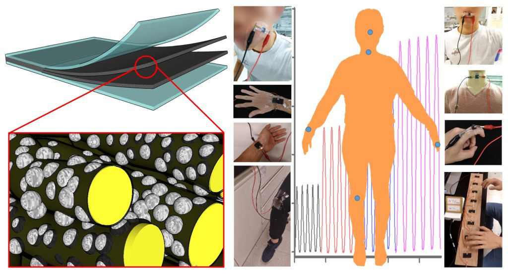 Paper-Based Composite Materials for Wearable Electronics and Human-Machine Interfacing