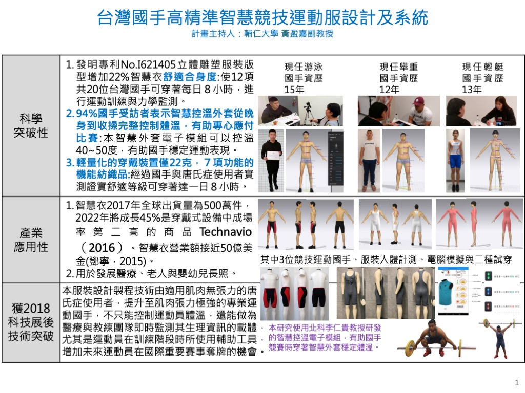 A High Degree of Accuracy for Pattern-Making and Sampling Procedure to Design Smart Clothing for Taiwanese National Athletes
