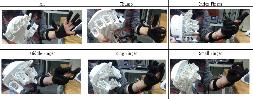 LOWER SUPPORT TYPE REHABILITATION DEVICE FOR FINGERS