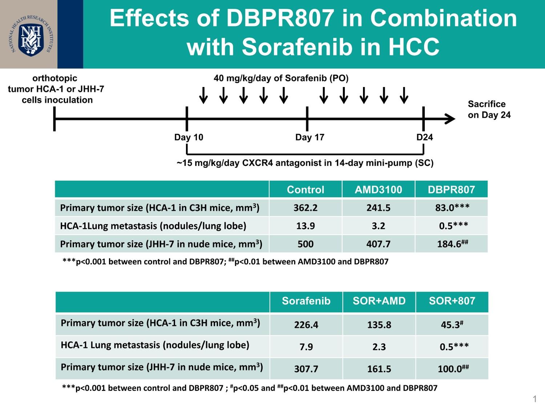 DBPR807: a CXCR4-Targeted Antagonist