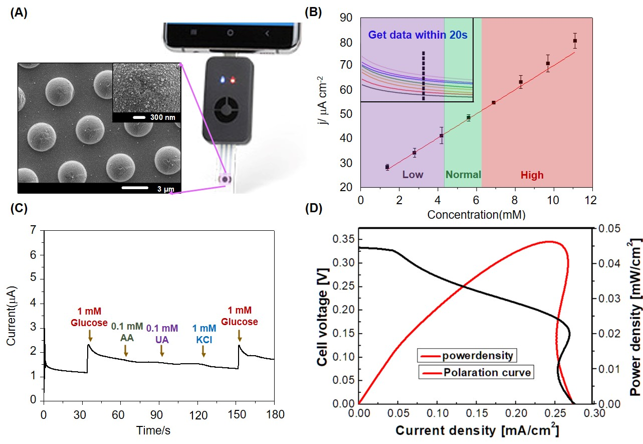 Dual application of Pt/Au nano-alloy electrode in neutral enzyme-free glucose detectionbiofuel cell