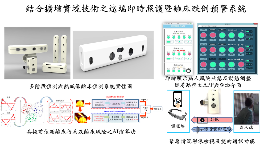 Combining Augmented RealityRemote Real-time Notification Intelligent Bed Exit Alarm System for Predicting Elderly Falling