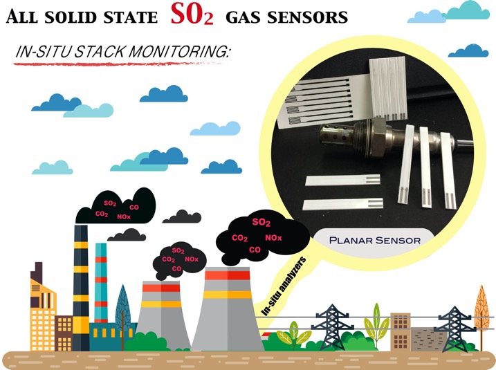 Air quality index (AQI) gas sensor service platform