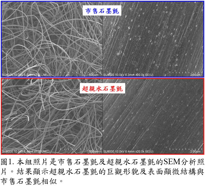 Superhydrophilic graphite felt electrode for electrochemical batteries