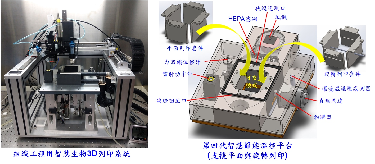 Intelligent Three-dimensional Bioprinting System for Tissue Engineering Applications