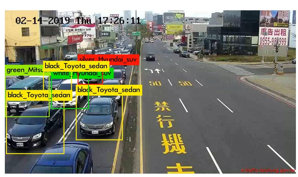 Light CNN architecture for vehicle flow estimation and control from low-resolution images